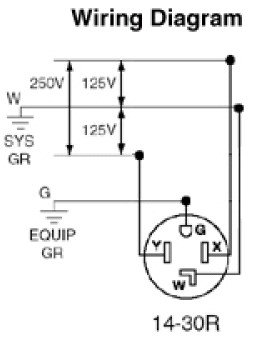 Nema L5-15p Wiring Diagram on