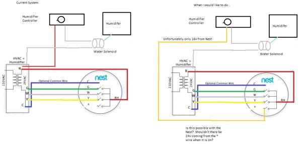 Nest Thermostat Dehumidify Wiring Diagram on