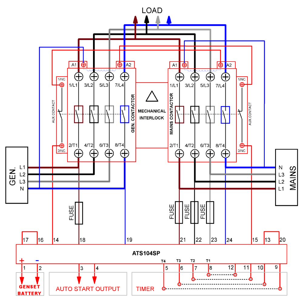 Newmar Wiring Diagram