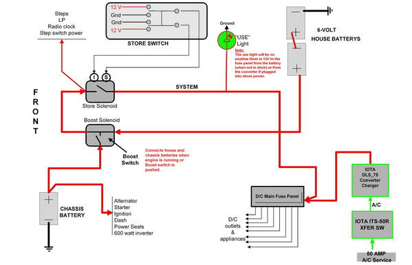 Newmar Wiring Diagram on