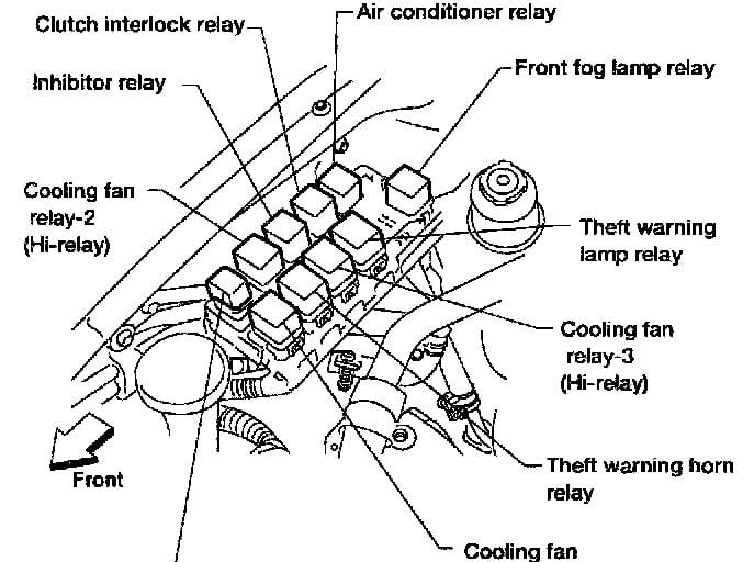 Nissan 4 0 Ac Condenser Fan Wiring Diagram
