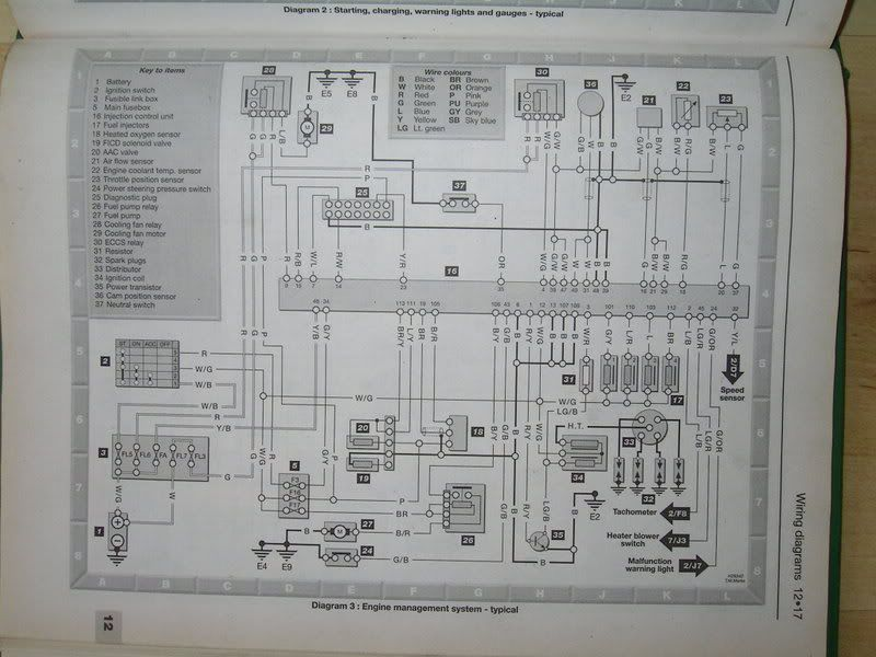 Nissan Micra K11 Wiring Diagram on