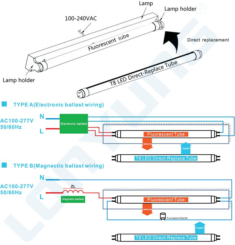 No Ballast T8 Led Tube Wiring Diagram