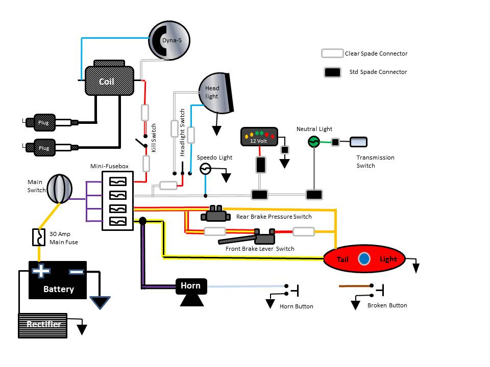 on harley davidson electronic ignition wiring diagram