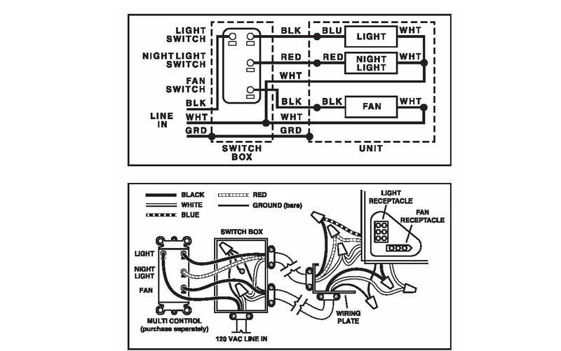 Nutone Arn70ps1 Bathroom Fan Light Wiring Diagram