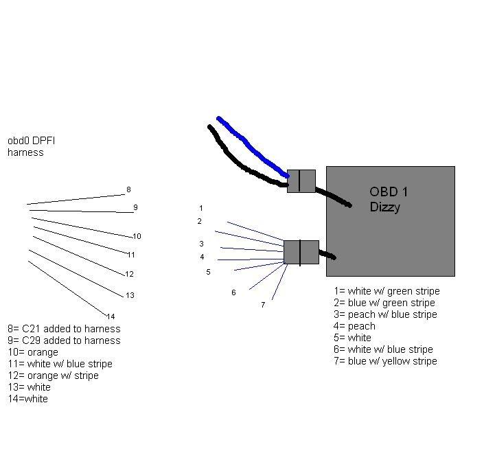 obd0 dpfi wiring diagram