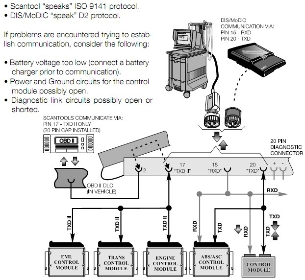 Obd2 Port Wiring Diagram Bosch 1050