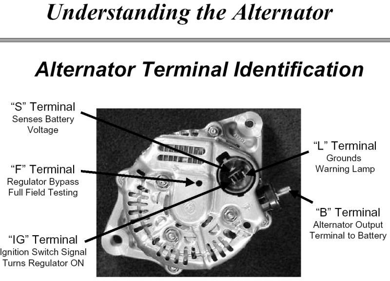 Old Gm Alternator Wiring Diagram Has A F And An R Old Gm Voltage Regulator Wiring Diagram on