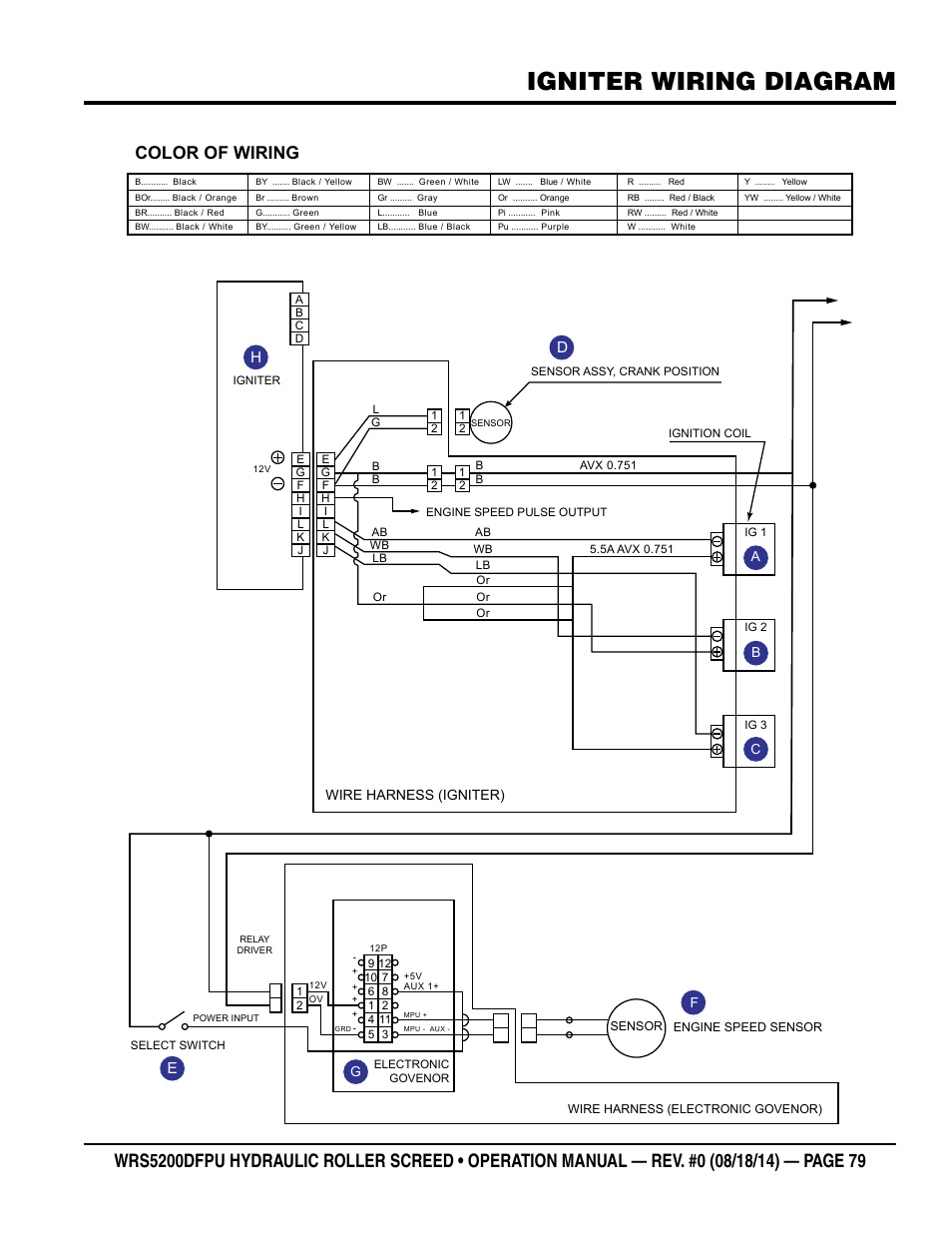 connection diagram olympian generator. olympian generator wiring diagram  4001e free wiring diagram. olympian generator wiring diagram. wiring diagram  for genset cat olympian d200p4 model 2001. stamford generator wiring  diagram wiring forums. generator  a.2002-acura-tl-radio.info. all rights reserved.