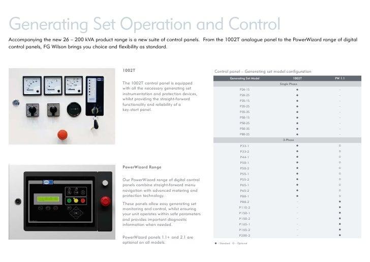 Fg Wilson 2001 Control Panel Wiring Diagram from schematron.org