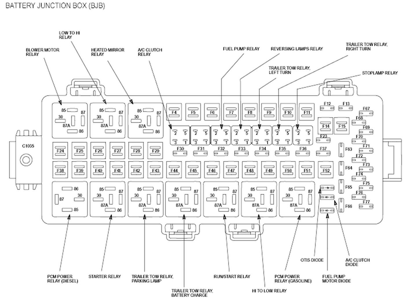 ford e 450 fuse diagram for 2015 wiring diagram. Black Bedroom Furniture Sets. Home Design Ideas