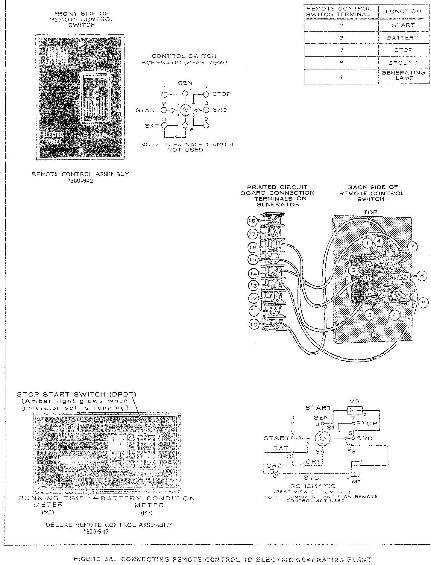 Onan 4500 Comercial Generator Wiring Diagram