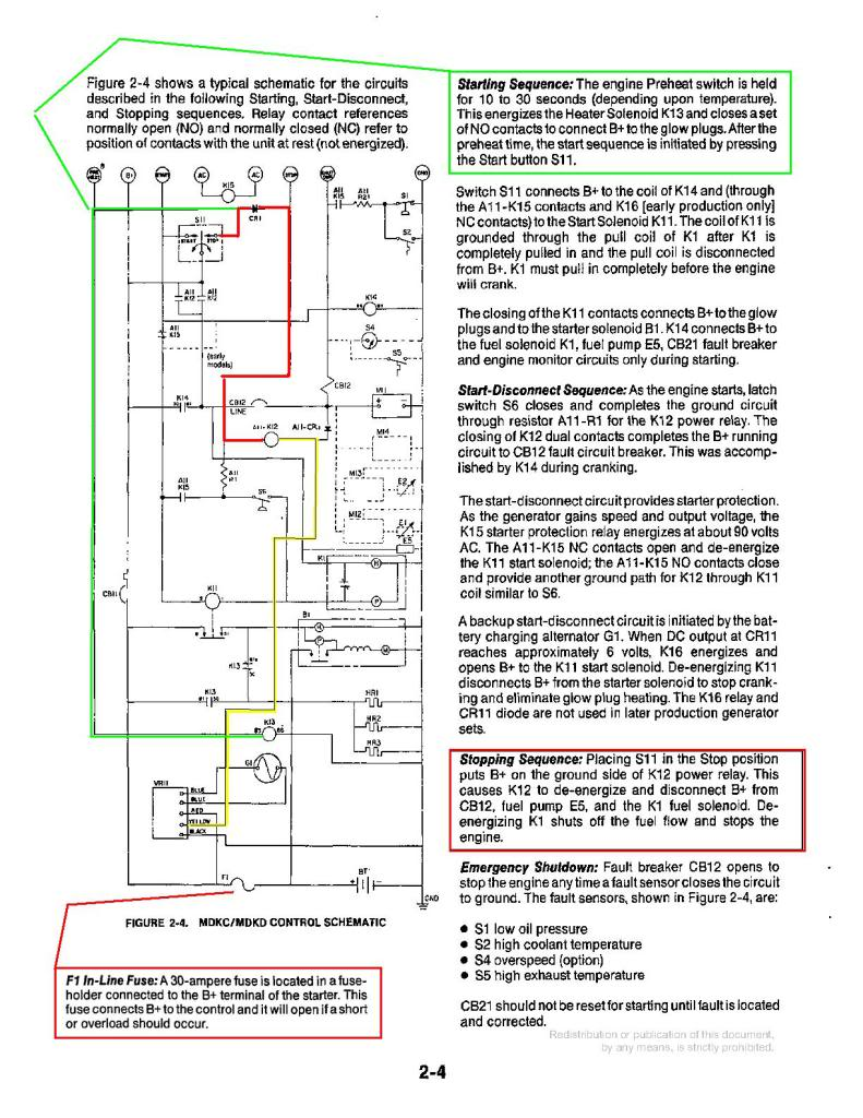 Diagram also Led Rocker Switch Red On Off Pros Carling V D Gccb Wiring Diagram Switch Diagram Electrical Code Wiring Service Wire Information House Design Diagram For A Show Diagrams Patterns Ha X likewise Generatorcopy additionally Onan Generator Remote Start Switch Wiring Diagram Generator Remote Switch Wiring Diagram Moreover Onan Generator Rh Mitzuradio Me E together with Onan Propane Generator Hgjbb Wont Start. on onan generator remote switch wiring diagram