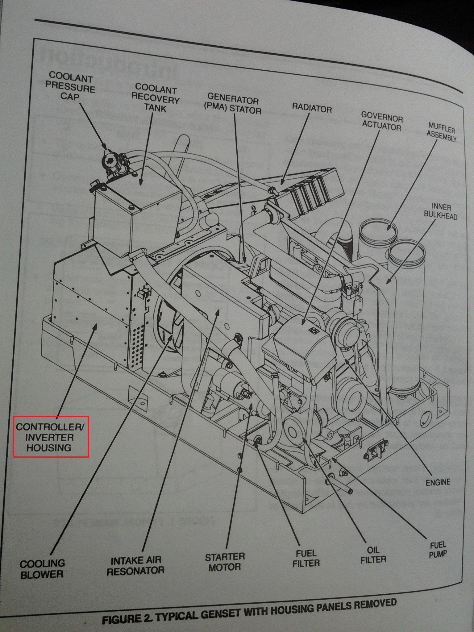 Onan 8.0 Generator Wiring Diagram