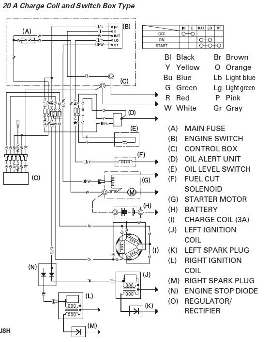 honda gx630 wiring - data wiring diagram pour-pipe -  pour-pipe.vivarelliauto.it  vivarelliauto.it