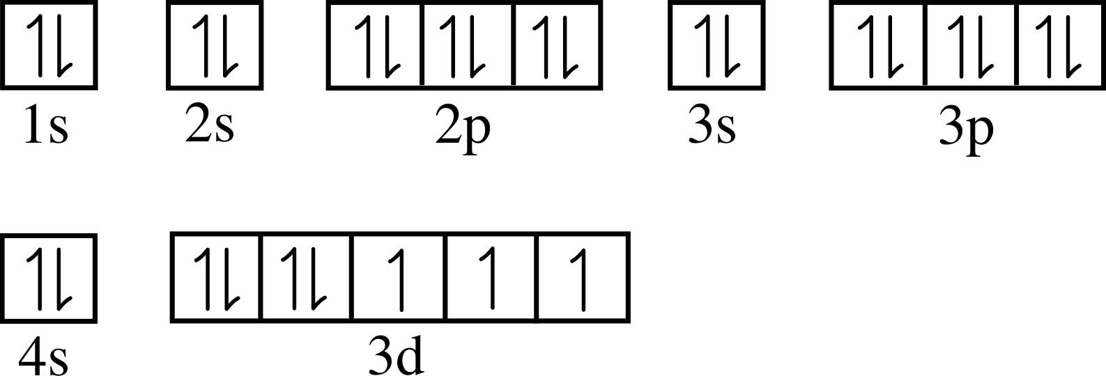 Orbital Diagram For Strontium