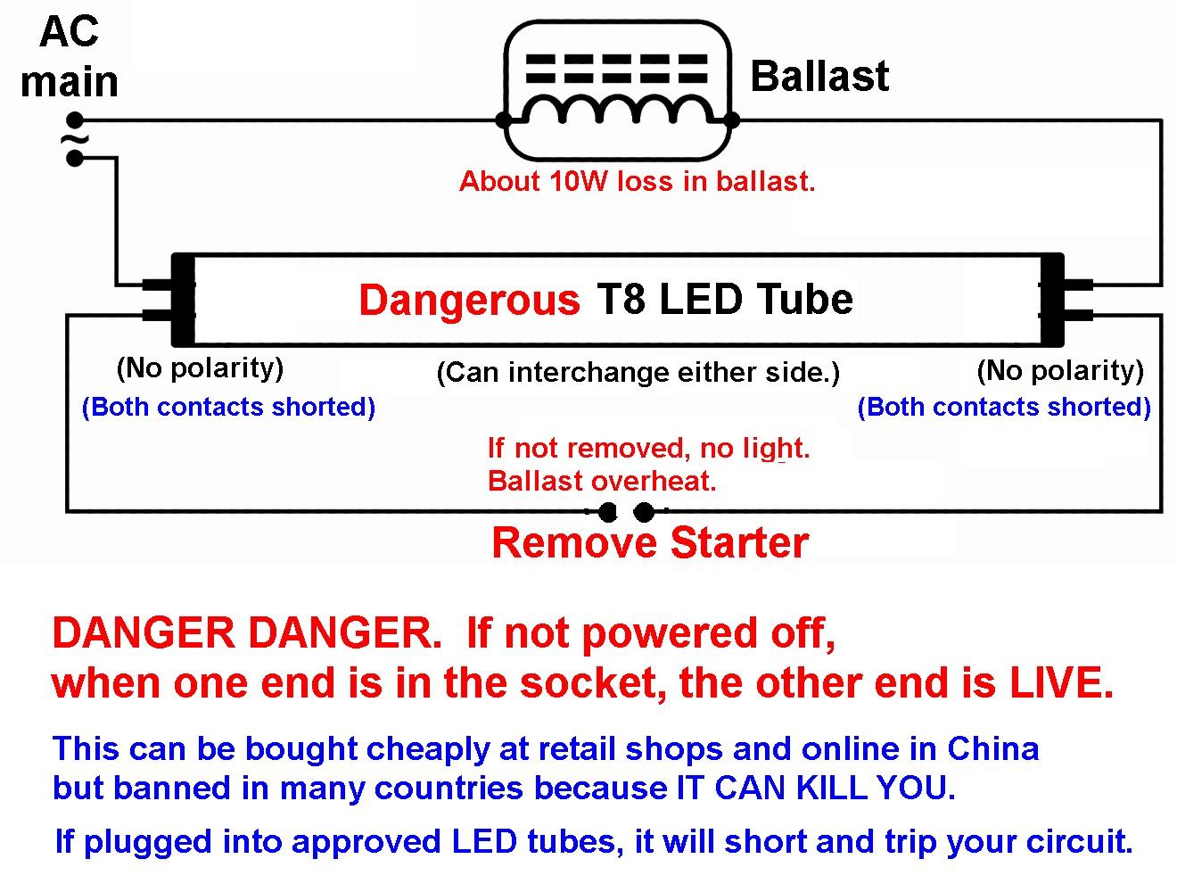 Osram Ballast Wiring Diagram on