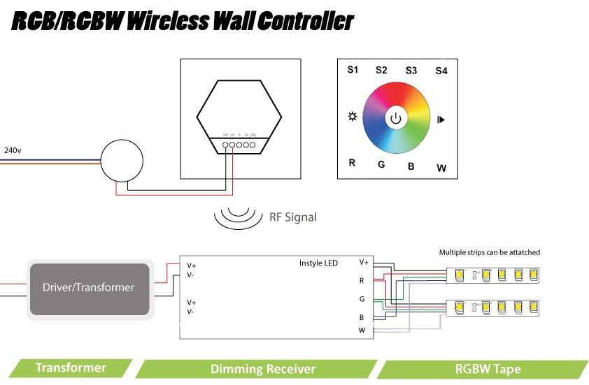 osram ot dim 1 10v dimmer wiring diagram. Black Bedroom Furniture Sets. Home Design Ideas