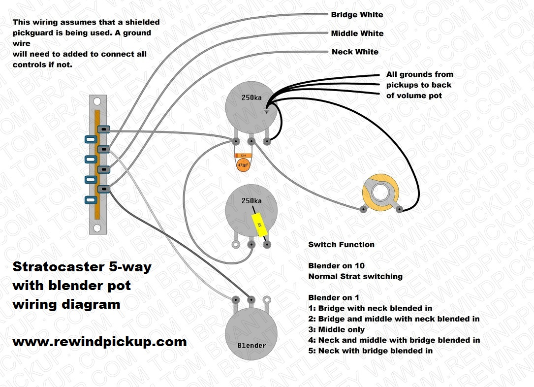 DIAGRAM] Strat Blender Wiring Diagram FULL Version HD Quality Wiring Diagram  - 141116.ACCNET.FRFuse Box Diagram For 2002 Pontiac Grand Prix - accnet.fr