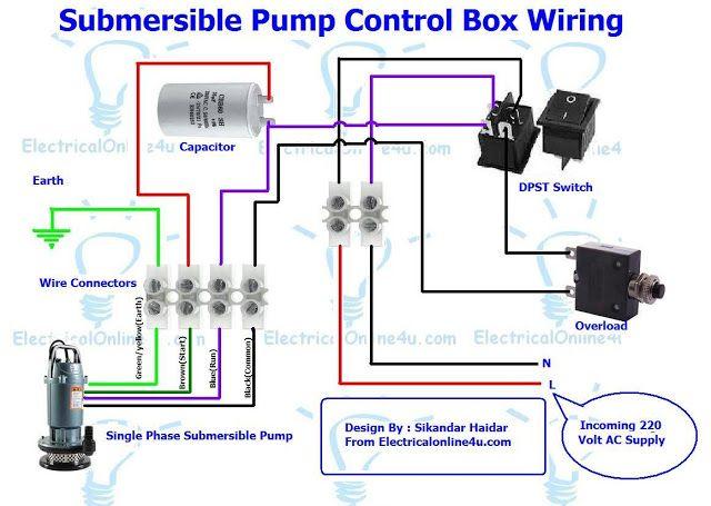 otis wiring diagram   wiring diagram on