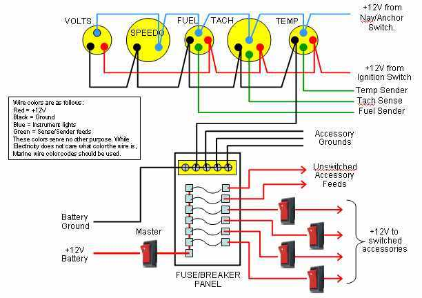 P0nt00n Boat Fuse Panel Wiring Diagram 1993 Bass Tracker