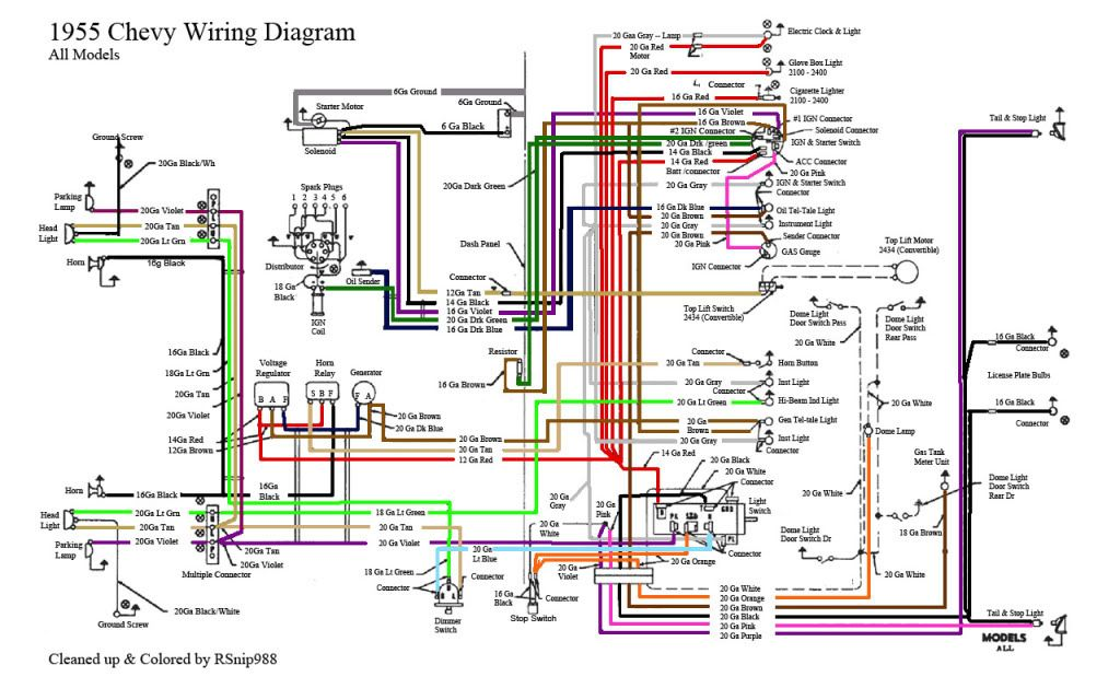 Painless Wiring Diagram 55 Chevy on