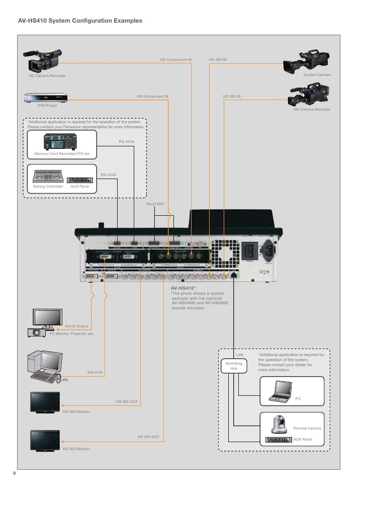 Wiring Diagram For A Panasonic Car Stereo Cq