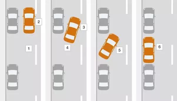Parallel Parking Diagram With Cones