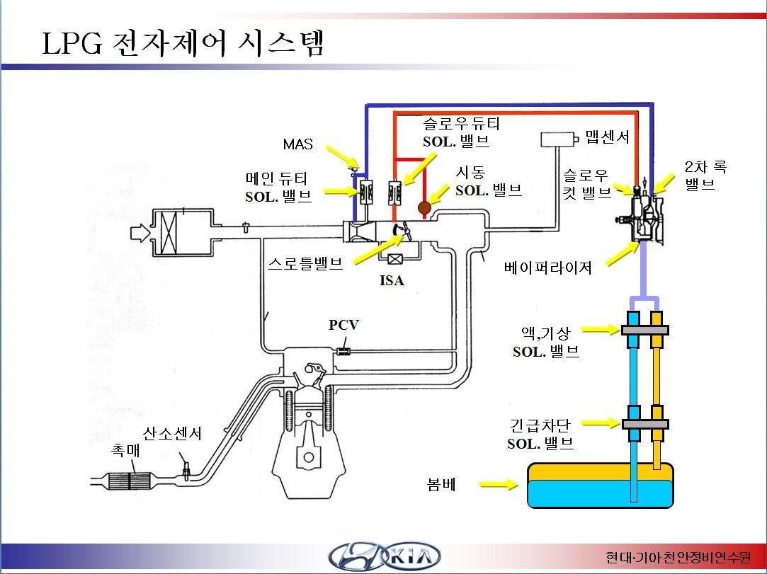 Pass Seymour 3 Way Switch Wiring Diagram