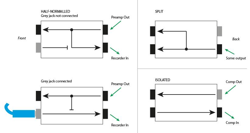 Patchbay Setup Diagram