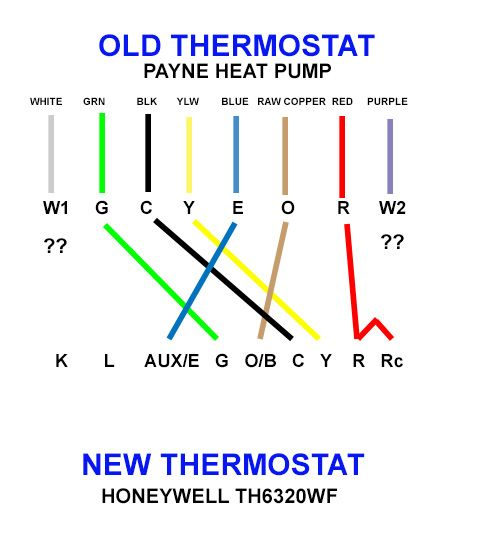 Payne Heat Pump Thermostat Wiring Diagram