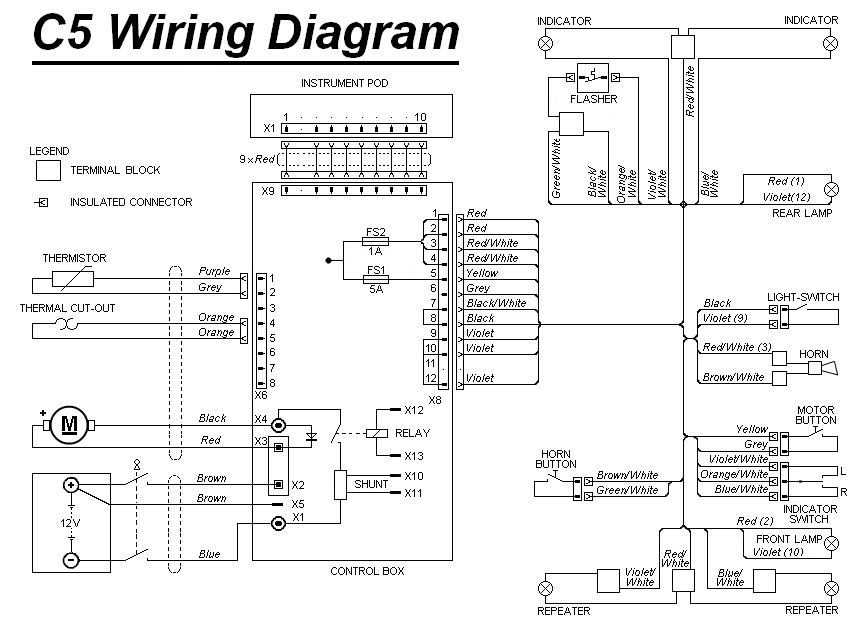 Peace Sports 50cc Scooter Wiring Diagram