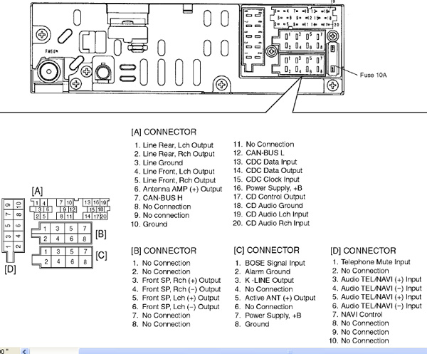 Peterbilt Concert Class Radio Wiring Diagram