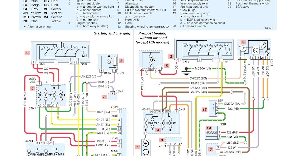 Peugeot 206 Central Locking Wiring Diagram