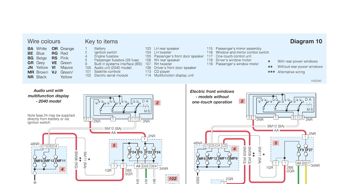 Peugeot 206 Central Locking Wiring Diagram