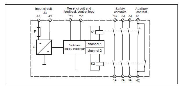 pilz-pnoz-x4-wiring-diagram-20 Pnoz S C Wiring Diagram on