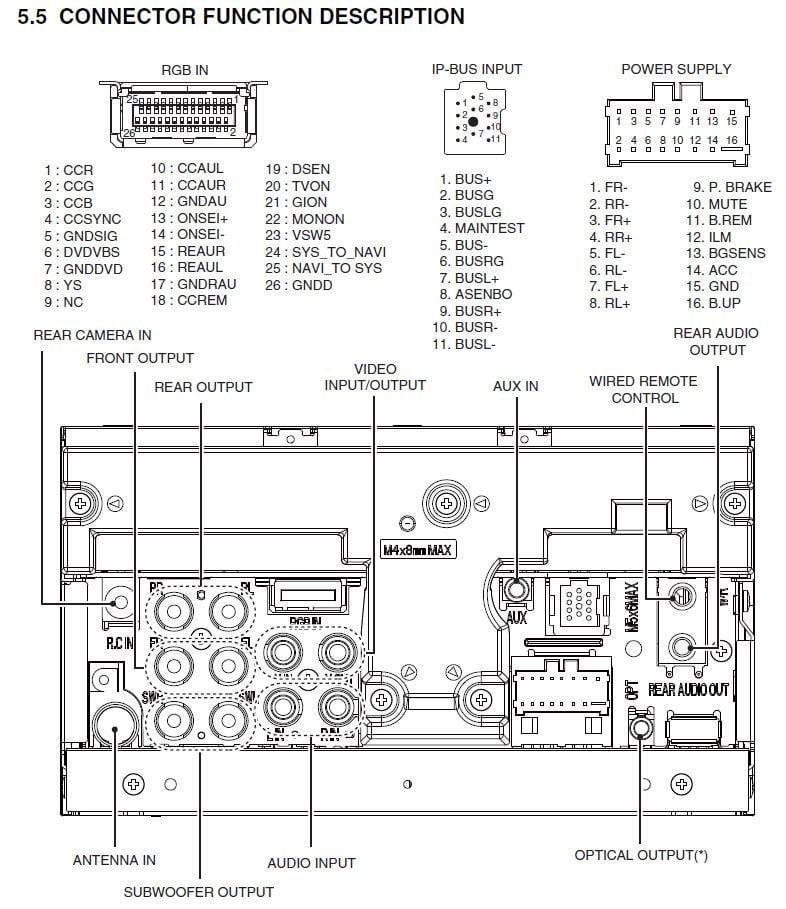pioneer avh p3100dvd wiring harnessAvh Wiring Harness Diagram On Car Stereo Wiring Diagram Pioneer Avh #11