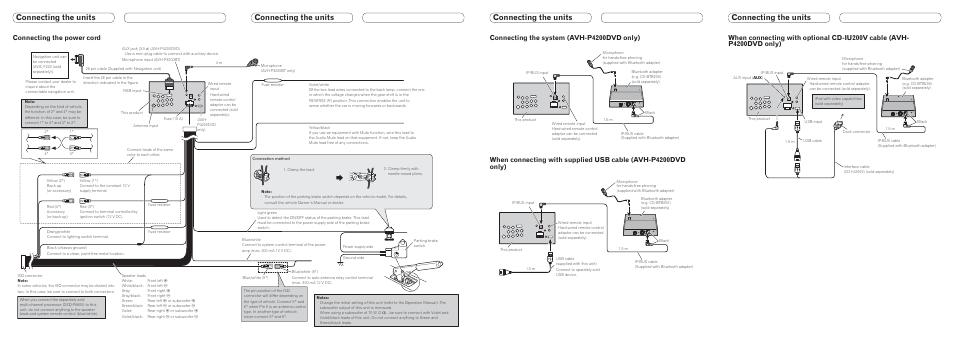diagram wiring diagram for pioneer avh p4200dvd full