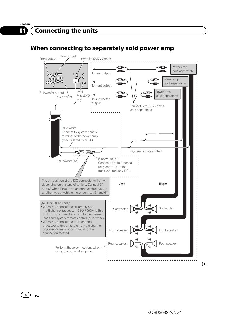 Pioneer Avh P4300dvd Wiring Diagram