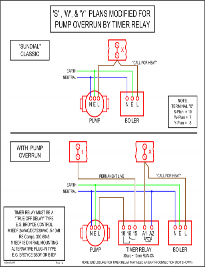 2013 avh p6500dvd wiring diagram wiring diagrams Pioneer Avh P6500dvd Wiring Diagram Pioneer Avh P6500dvd Wiring Diagram #8