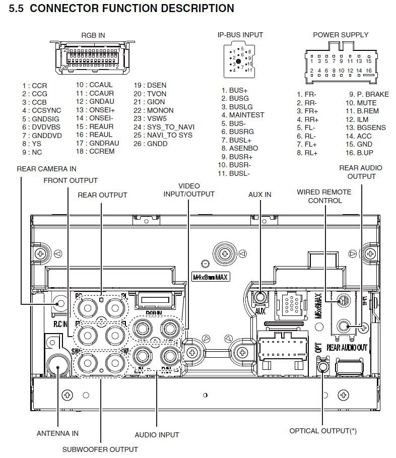 pioneer avh x1500dvd wiring diagram  2013 bmw 535i fuse box