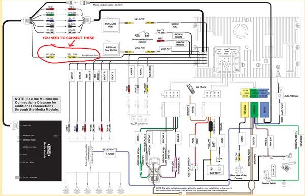 Pioneer Avic N2 Wiring Diagram on
