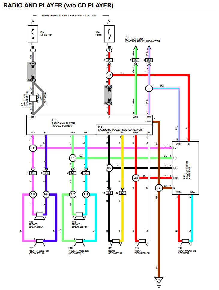 Pioneer Deck Wiring Harness Diagram from schematron.org
