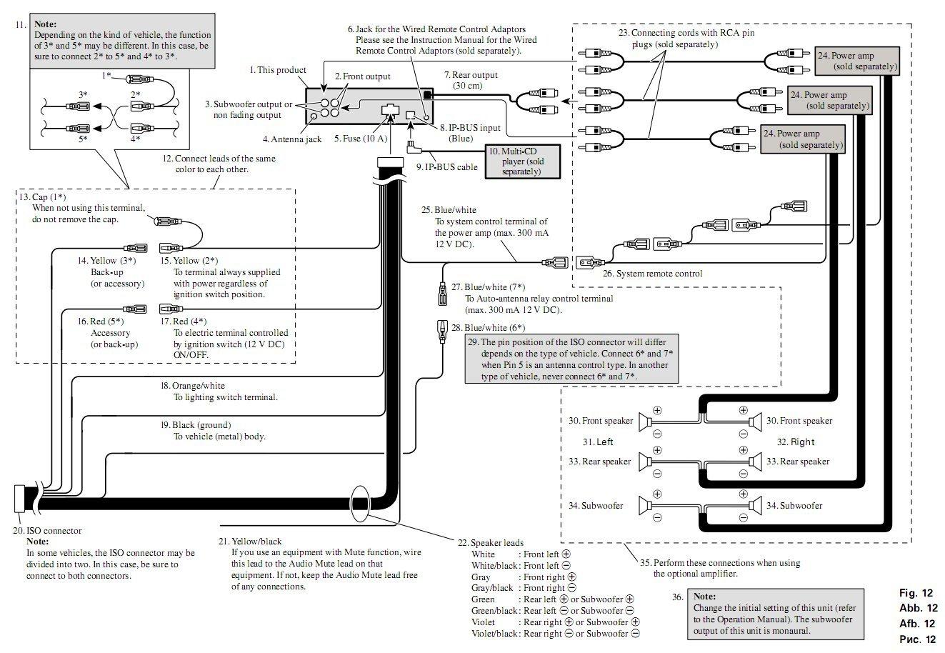 Wiring Diagram Pioneer Deh 6100 Installation - Shielding Wiring Harness -  cheerokee.yenpancane.jeanjaures37.frWiring Diagram Resource