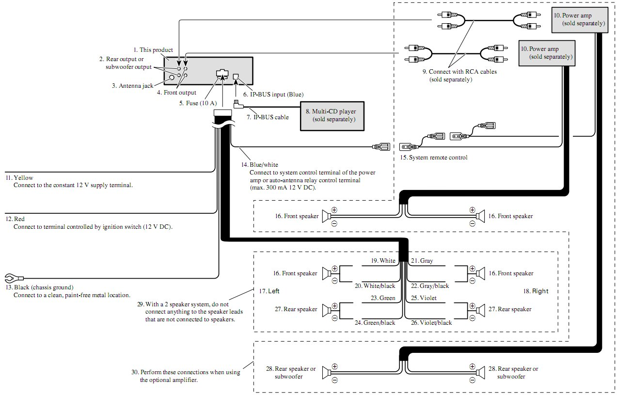 DIAGRAM] Pioneer Deh Wiring Diagram FULL Version HD Quality Wiring Diagram  - CLASSDIAGRAMQUICKEN.SESTOPROMUOVE.ITWiring And Fuse Image - sestopromuove.it