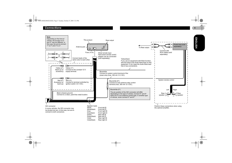 Pioneer Deh P310 Wiring Diagram