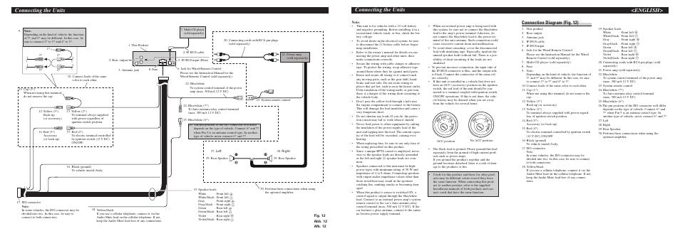 Pioneer Deh P3100ub Wiring Diagram