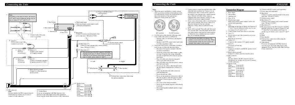 Pioneer Deh Wiring Diagram from schematron.org