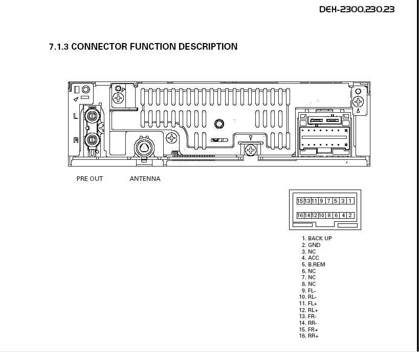 diagram wiring diagram pioneer deh 17 full quality