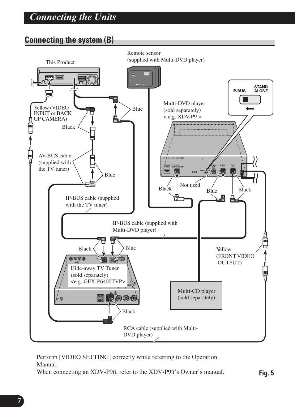 Pioneer Fh X720Bt Wiring Diagram from schematron.org